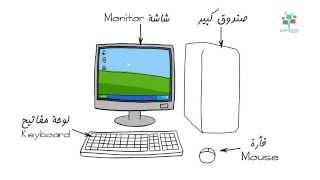 #x202b;يعني إيه Software و Hardware | تشريح الكمبيوتر | تكنولوجيا#x202c;lrm;