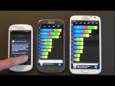 Benchmark-Check | Samsung Galaxy S3, S3 mini, Note 2