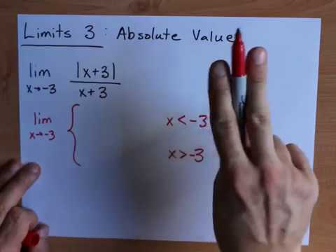 Limits: with Absolute Value