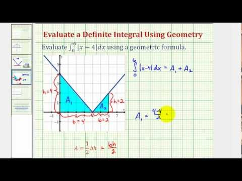 Ex: Definite Integration of an Absolute Value Function Using Geometric Formula