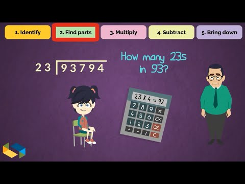 Long Division steps. Divide large numbers easily