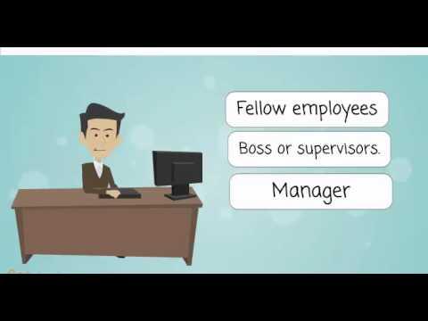 Interpersonal Communcation Skills