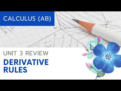 Calculus AB Unit 3 Review: Derivative Rules