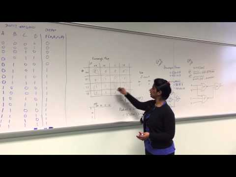 Implementation using nand and nor gates