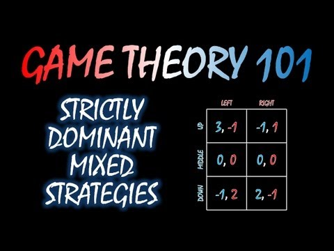 Game Theory 101 MOOC (#12): Strict Dominance in Mixed Strategies