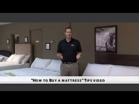 Tips on buying a Mattress by Labbe Bedding