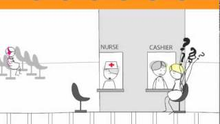 Service Design in emergency waiting room