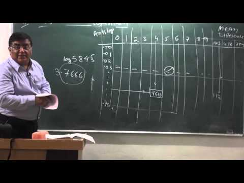 XI.0.3.Physics Pradeep Kshetrapal (2014)Maths Tools Logaritham.MP4