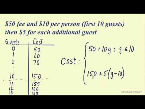 Piecewise Linear Models