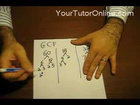 How To Find Greatest Common Factor (GCF)