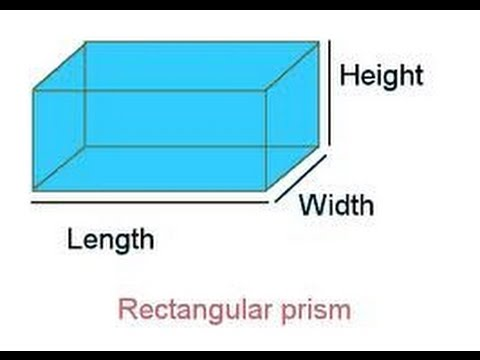 How To Find Surface Area