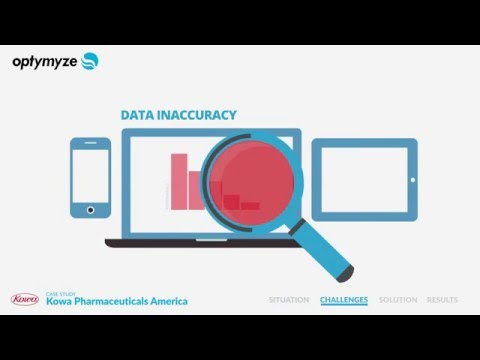How to Improve Sales Performance and Increase Data Visibility? | Kowa Pharmaceuticals & Optymyze