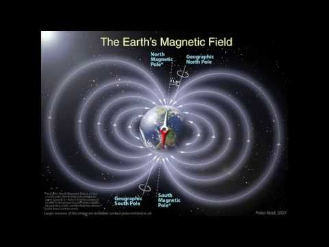 Earth's Magnetic Field - An Explanation