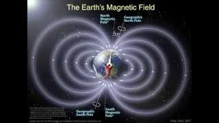 Earth S Magnetic Field An Explanation