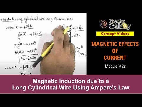 28. Physics   Magnetic field   Magnetic Induction due to a Long Cylindrical Wire Using Ampere's Law
