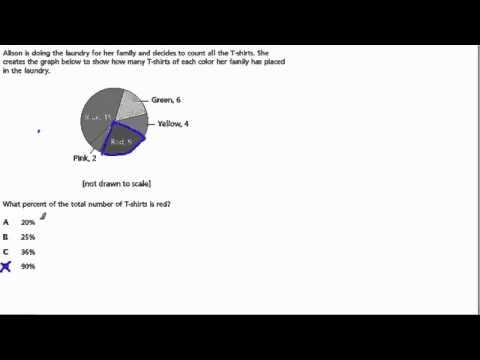 percents, ratios and circle graphs 2