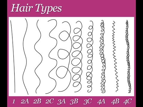 Natural Hair Tip: The Best way to see your curl pattern!
