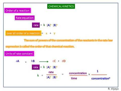 Chemical Kinetics-3- Rate Law and Order of Reaction