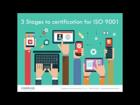 3 steps to ISO  certification
