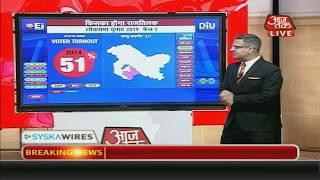 2014 के मुकाबले Srinagar में वोटों का आंकड़ा घटा, 51 % से घटकर बस 30 % पर आकर अटकी सुई