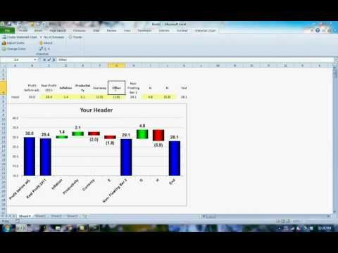 Waterfall Chart Excel Add-in