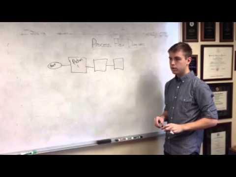Process Flow Diagrams - QUEST