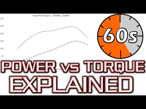 Power and Torque (for Cars) Explained in 60 Seconds!