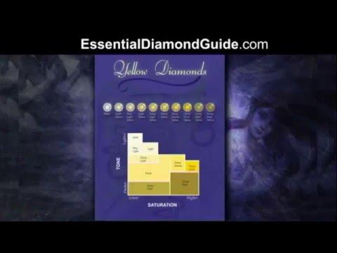 #03.1 Yellow Diamond Chart : Grading descriptions as per GIA's system