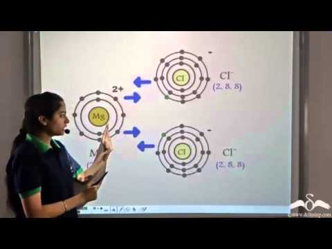 Ionic Bond - Conditions and Examples