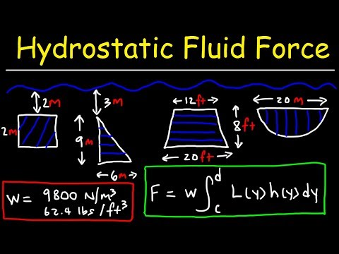 Hydrostatic Force Problems - Calculus 2