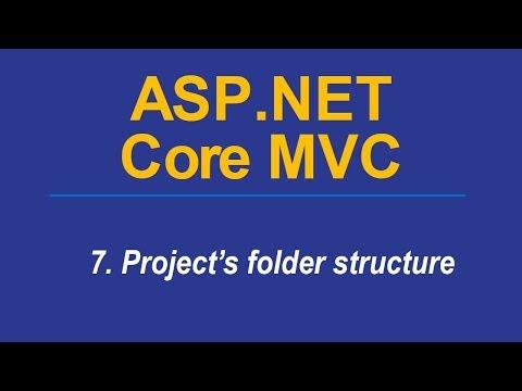 7. NEW PROJECT's FOLDER STRUCTURE - Asp.Net CORE MVC