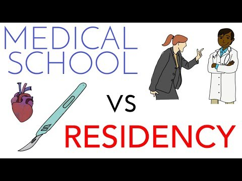 Medical School vs Residency Comparison
