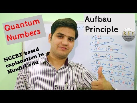 Aufbau Principle and Quantum Numbers [Hindi/Urdu]  Explained #NCERT