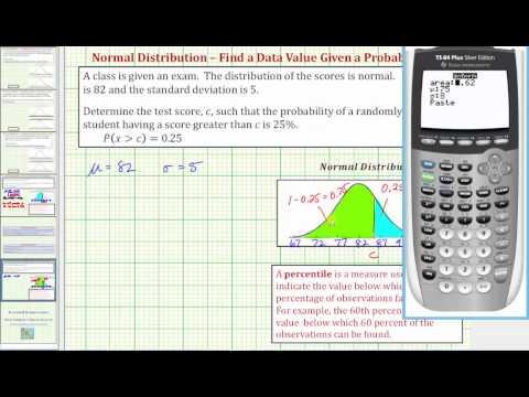Ex 2: Find a Data Value Given a Probability Involving a Normal Distribution - TI84