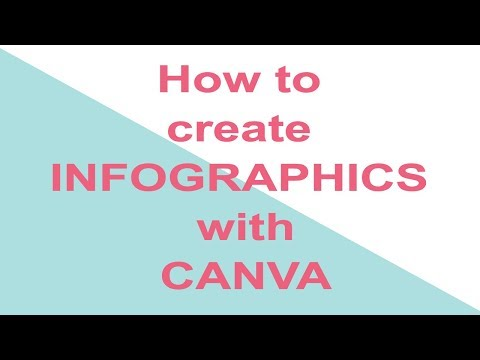How To Create Infographics with Canva (The Simple & Easy Way)