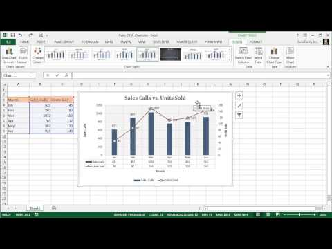 Creating a Combination Chart in Excel & Introducing with Chart Elements