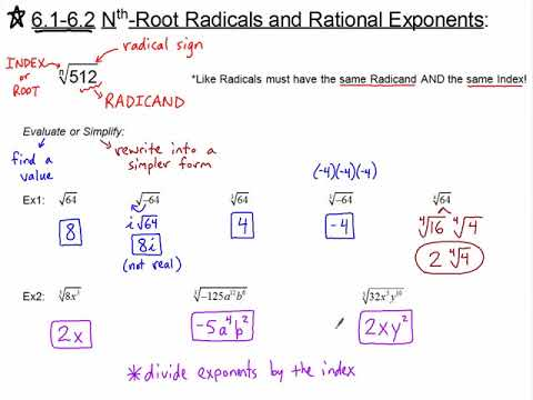 Simplifying Nth-Root Radicals
