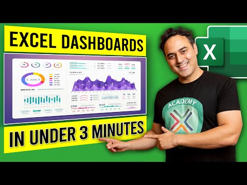 EXCEL PIVOT TABLE DASHBOARD IN UNDER 3 MINUTES - Excel 2016, 2013 & 2010