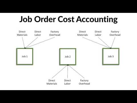 Lesson 1 - What is Job Order Cost Accounting?