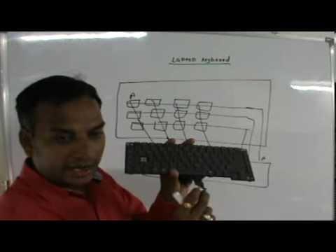 How to Fix Laptop Keyboard Keys Not-Working  (हिन्दी)