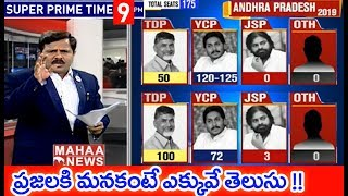 Download Exit Polls 2019: MAHAA NEWS MD Analysis On Lagadapati Exit Poll Survey | AP 2019 Elections Video
