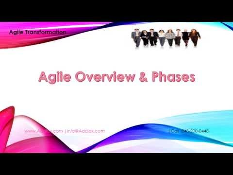 BA training - Agile overview and phases by ELearningLine @848-200-0448