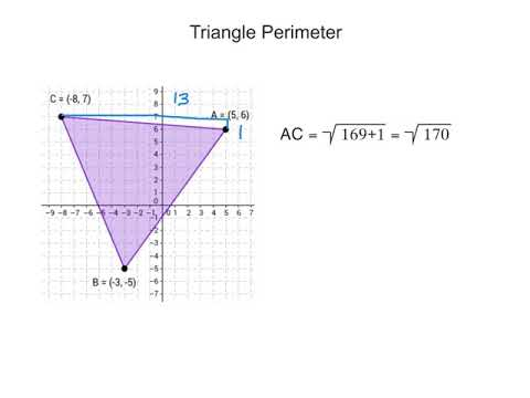 Geometry: triangle perimeter on a graph