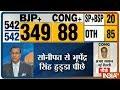 Election Results 2019: Sonipat से भूपेंद्र सिंह हुड्डा और Rohtak से दीपेंद्र सिंह हुड्डा पीछे