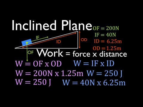 Simple Machines (7 of 7) Inclined Plane; Calculating the Work Done, Part 3