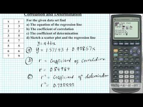 TI 83 TI-84 Linear Regression Tutorial Coefficient of Determination Correlation Fit Scatter Plot
