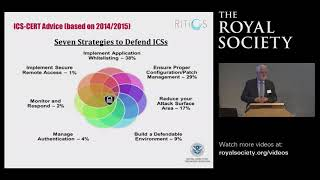The Internet of Things - Security session