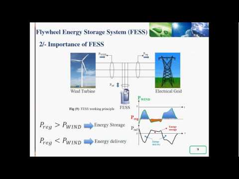 Role of Flywheel Energy Storage System in Microgrid