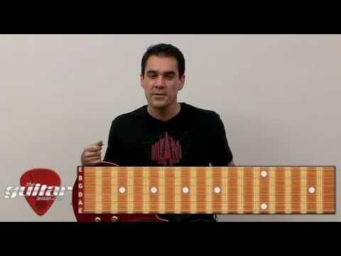 Beginner Guitar Lesson #1 - Guitar Basics