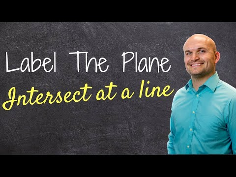 Given a line, name the two planes that intersect at the line